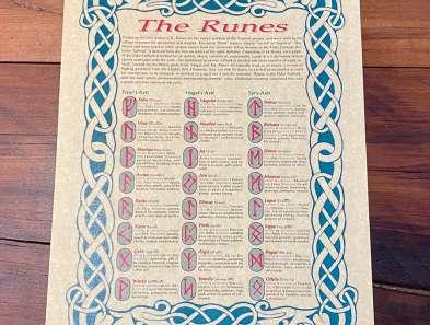 Rune Chart Parchment Paper